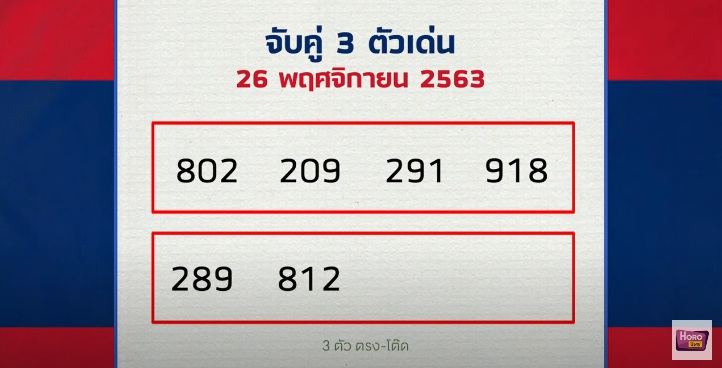 Lotto Laos2